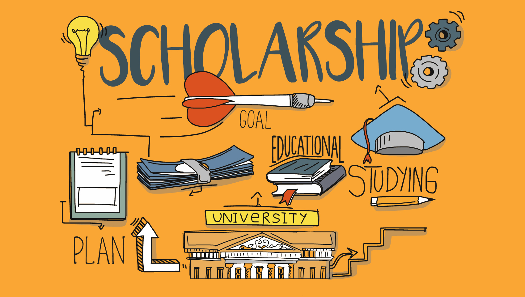 Now Accepting Applications for 2020 Higher Education Scholarship Program